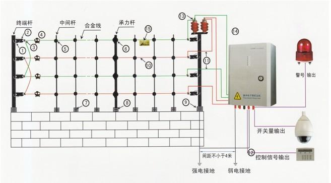 电子课程围栏设计机械设计减速箱图片